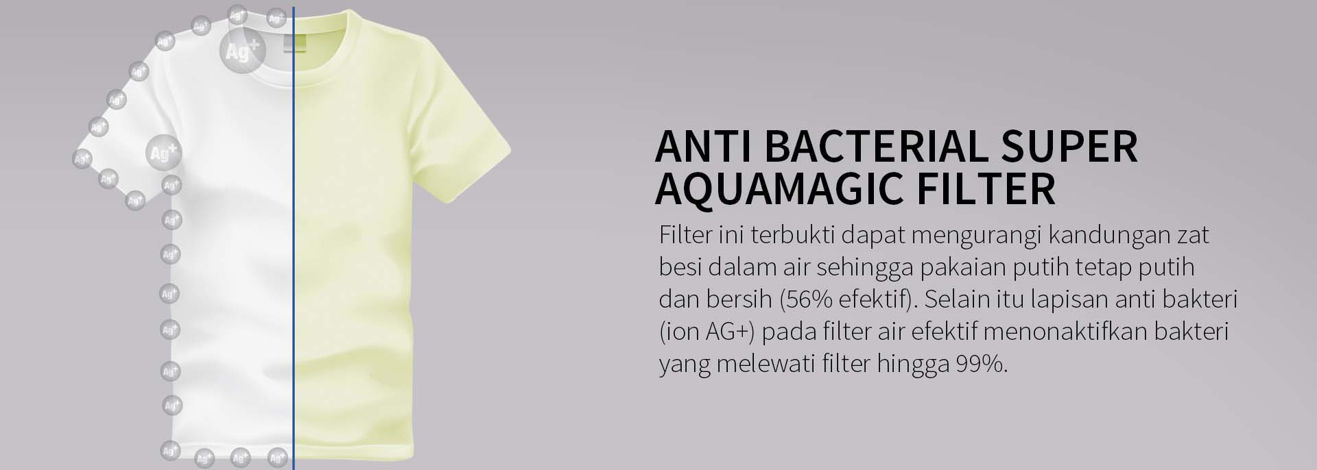 Anti%20Bacterial%20Super%20Aquamagic%20Filter%202.jpg