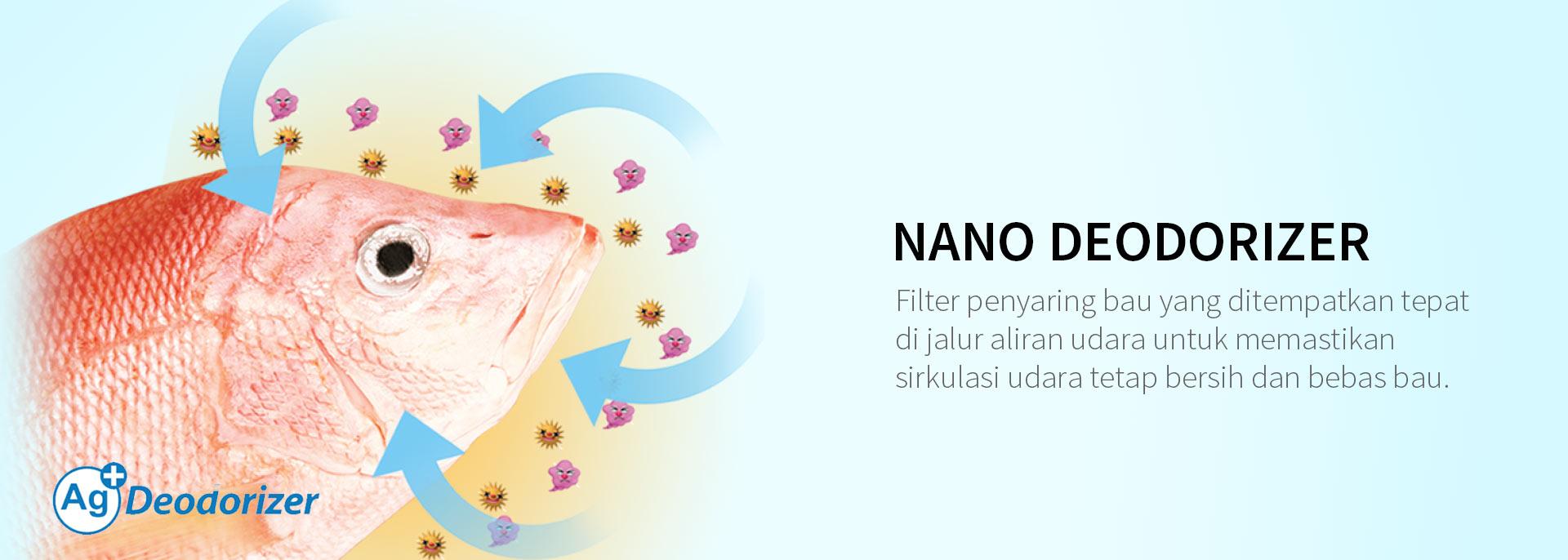 Nano-Deodorizer2A.jpg